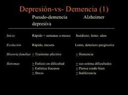 imagenes suicidas y depresivas pseudodemencia depresiva psicología neuropsicología