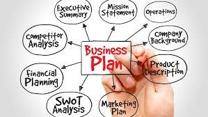 Making business plan presentation   Buy essay cheap What Investors Really Think About Your Business Plan
