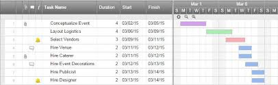 How To Create A Lookup Table In Excel How To Create A Gantt Chart In Excel