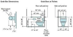Ada Bathroom Dimensions Ada Bathroom Grab Bar Dimensions U2013 Home Design And Decorating