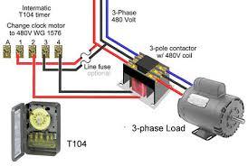3 pole contactors