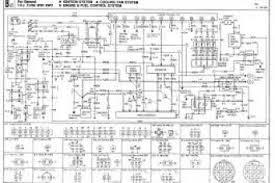 renault scenic ii wiring diagram wiring diagram