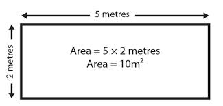 square meters calculating an area in square meters grass factory eco organics