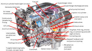 car suspension parts names photo collection nam s of car parts engine hd wallpaper