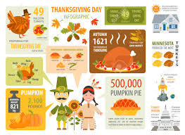 thanksgiving day interesting facts in infographic graphic template