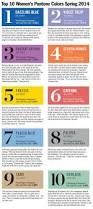 54 Best Pantone Color Love Images On Pinterest Colors Color
