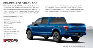 reviewed appearance guide 2015 ford f 150 summit nj