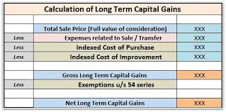 capital gains tax table 2017 how to save capital gains tax on sale of plot flat house
