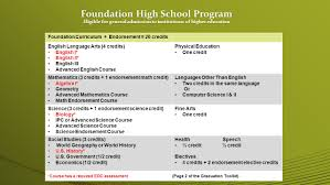 visd high parent night course selection course selection