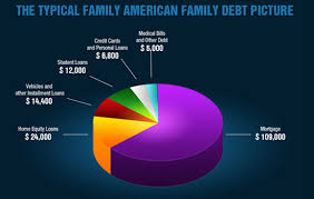 american consumer family debt facts county illinois bankruptcy