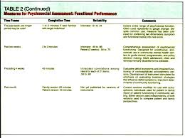 psychosocial assessment for treatment planning and evaluation