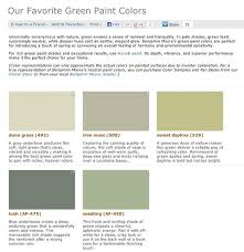 entrancing 10 popular green paint colors design ideas of best 25