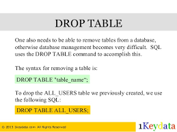Delete From Table Sql Sql Tutorial How To Create Drop And Truncate Table