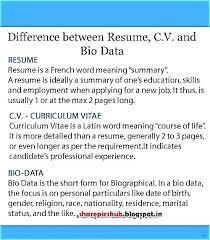 cv vs resume the differences cv resume difference cv vs resume difference resume or vita what s