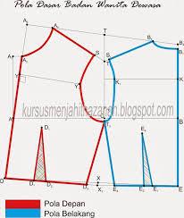 dasar membuat pola baju ebook download belajar busana online