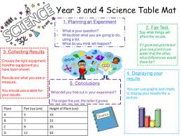 spaghetti challenge stem activity by sciencemuseumlearning