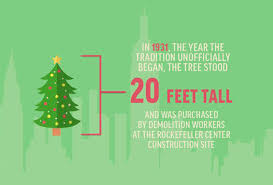 Pa Christmas Tree Rockefeller Center Christmas Tree 6 Things You Didn U0027t Know About