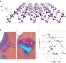Armchair Zigzag Precise Measurements Of Phosphorene Suggest It Has Advantages Over