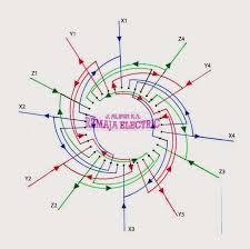 electrical symbols electrical diagram symbols electrical