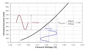 Led Light Flicker Problem An022 Richtek Technology