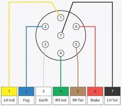 wiring diagram for 7 pin plug u2013 readingrat net