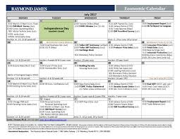 Jobless Claims by Monthly Economic Calendar Economic Commentary Raymond James