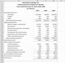 Restaurant Expenses Spreadsheet Managerial Accounting 1 0 Flatworld