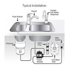 New Elkay Perfect Drain Sink With Insinkerator Disposal And Air - Kitchen sink food waste disposer