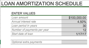 Amortization Table With Extra Payments How To Create An Amortization Schedule Smartsheet