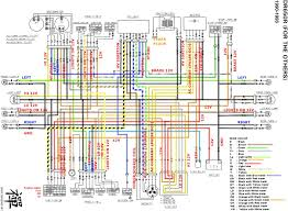 terrific 1999 sportster wiring diagram pictures wiring schematic