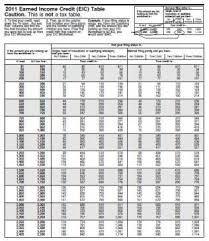 2017 earned income tax table 2017 eic tax table pdf brokeasshome com
