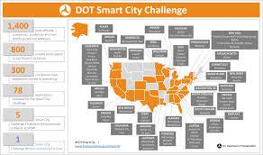 Columbus Ohio Crime Map by Smart City Challenge City Of Minneapolis