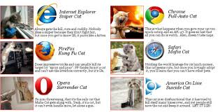 Web Browser Meme - 20 awesome battle of the browsers artworks hongkiat