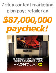 magnolia home theater how 7 step content marketing plan earned an 87 million paycheck
