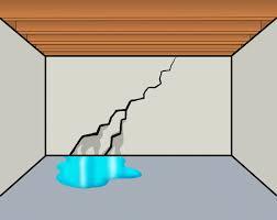 Basement Waterproofing Rockford Il - backyard pioneer basement solutionsbasement waterproofing in