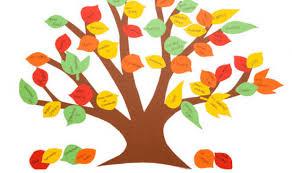 how to make a thanksgiving gratitude tree for november baby gizmo