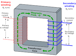 transformer construction working types u0026 application