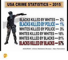 usa statistics bureau usa crime statistics 2015 blackskilled bywhites 2 killed by