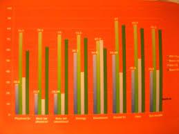 Carilion Clinic Family Medicine Southeast Not Running A Hospital April 2012