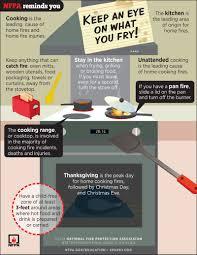 home fire sprinklers safety tips pinterest sprinkler and