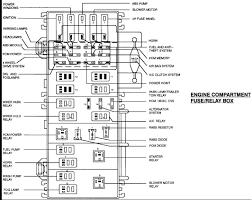 1998 ford ranger 3 0 v6 horn will not work at the steering wheel