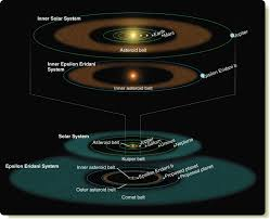 Solar System Map Trappist 1 Is Older Than Our Solar System Nasa