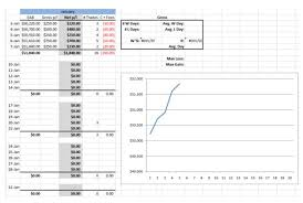 Options Trading Journal Spreadsheet by Ideas For Building Your Personal Trading Journal Traders Log