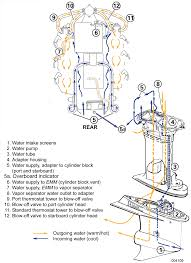 diagram 40 hp johnson outboard parts diagram