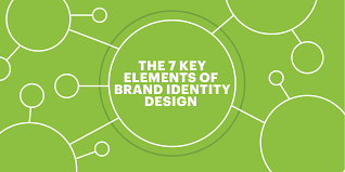 the 7 key elements of brand identity design lucidpress