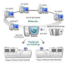 service bureau u0026 outsourcing archives solimar systems