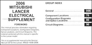 mitsubishi lancer wiring diagram carlplant