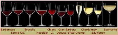 bicchieri bormioli vino perch礬 il bicchiere 礙 importante