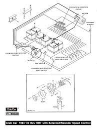 ezgo golf cart pt 1 youtube brilliant ez go textron wiring diagram