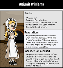 Design Your Own Bedroom Lesson Plan The Crucible Lesson Plans The Crucible Characters Make